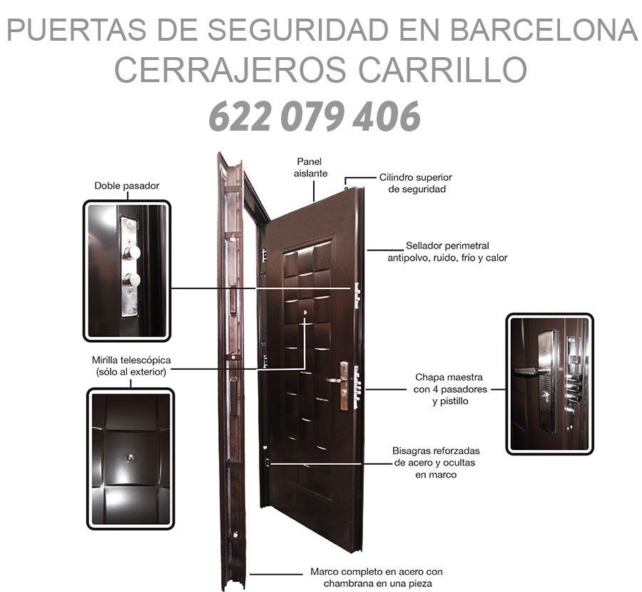 SEGURIDAD-PUERTAS-BARCELONA